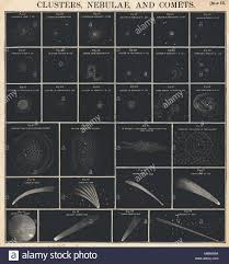 English This Rare Chart Of Comets Star Clusters And Nebula