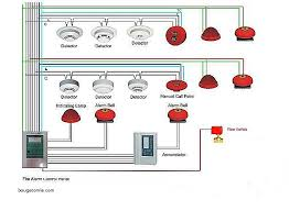 Honeywell T651a3018 Wiring Diagram Download   Wiring Diagram moreover  further Honeywell T651a3018 Wiring Diagram Inspirational 9 Best Home Heating likewise 24 Lovely Honeywell Fan Manual   Linklogo in addition  in addition 1980 Suzuki Gs450l Wiring Diagram Free Download • Playapk co also 54 Recent Honeywell T651a3018 Wiring Diagram   dreamdiving in addition Wiring Diagram For Blower Motor Resistor   Wiring Diagrams together with Line Volt Thermostats   Keystone Supply Group as well Honeywell T651a3018 Wiring Diagram Honeywell Gas Valve Wiring in addition Honeywell He220a Wiring Diagram   Wiring Diagrams Schematics. on honeywell t651a3018 wiring diagram