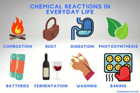 examples of chemical reactions in
