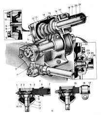 Лабораторная работа РУЛЕВОЕ УПРАВЛЕНИЕ КОЛЕСНЫХ ТРАКТОРОВ И  Рулевой механизм и шарнирные устройства автомобиля ГАЗ 53 12