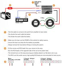 wiring diagram car audio subwoofer amp wiring diagram and car subwoofer wiring diagram sonic electronix car audio subwoofer amp wiring diagram and car stereo system diagram ideas