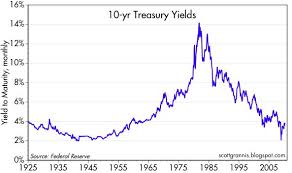 Ten Year Treasury Yield Chart An Update On 10 Year Treasury Yields Seeking Alpha