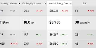new hvac cost. Beautiful Cost Sefaira Systems Energy Cost Throughout New Hvac Cost N