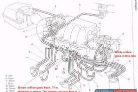 ac wiring diagram image wiring diagram engine schematic 95 mustang gt vacuum hose diagram 95 image about wiring diagram