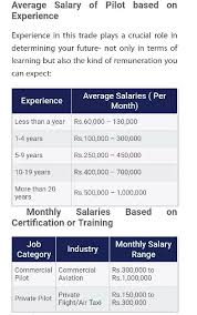 Pilot Salary Chart What Is The Salary Of A Government Pilot In India Quora