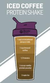 Best 20 Nutribullet ideas on Pinterest Shake bottle Protein.