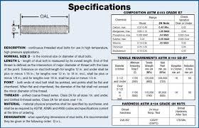 Teflon Rod Weight Chart Astm A 193 B7 Studs Teflon Blue Ptfe Fasteners