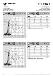 Tadano Atf 110g 5 Load Chart Spec Book 23 06 2016 Pages 51 100 Text Version Pubhtml5