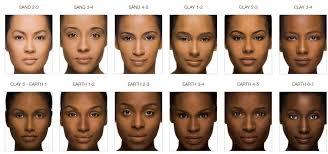 Skin Color Makeup Chart Revlon Makeup Color Chart Www Bedowntowndaytona Com