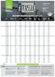 Roja Chart 2018 Melbourne Ramadan Timetable 2019 Maa International