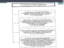 Соглашение об уплате алиментов реферат семейное право соглашение об уплате алиментов реферат семейное право высоте многих