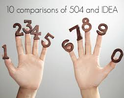 504 And Iep Comparison Chart Confused About 504 Plans Vs Ieps This Chart Will Help You