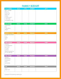 Simple Budget Template Printable Monthly Spending Basic Worksheet P ...