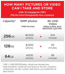 Sandisk Extreme Pro Cfast 2 0 64 Gb Memory Card Up To 525 Mb S Sdcfsp 064g G46d