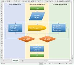 Draw A Flowchart In Excel Microsoft Excel 2016