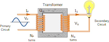Transformer Basics  Electronics Tutorials