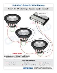 subwoofer wiring diagram dual 1 ohm fitfathers me wiring diagram subwoofer amp subwoofer wiring diagram dual 1 ohm