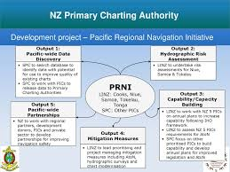 Nz Primary Charting Authority Ppt Download