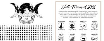 The calendar is always helpful for planning upcoming days and scheduling activities but the full moon day calendar is all about the moon phases happening in the month. Printable Lunar Calendar 2021 Spells8