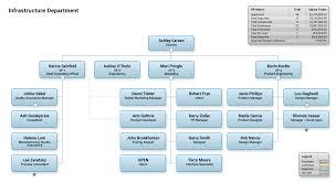 Apple Organizational Chart Officework Software Announces Orgchart Platinum 10