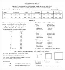 Grams To Ounces Chart Sample Cooking Conversion Chart 8 Documents In Pdf