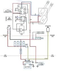 andrews motorsports technical information race car push button start wiring diagram at Race Car Wiring Diagram