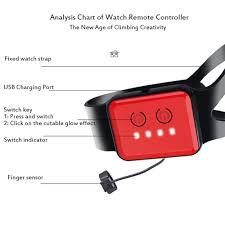 Remote Control <b>Stunt Car</b>,Womdee <b>2.4G</b> 4WD- Buy Online in ...