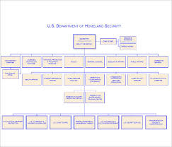 Dhs Org Chart 107 Organizational Chart Templates Free Word Excel Formats