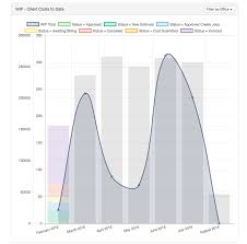 Chart Js Bar Chart Different Colors Charts Js Colors For Stacked Bar On Multi Series Line Bar