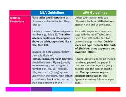 popular dissertation proposal editor websites online hobbit essay birth order research papers diamond geo engineering services birth order research papers jpg