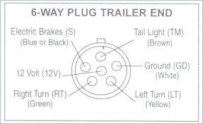 7 way wiring diagram ford trailer wiring diagrams wiring diagram 7 7 way wiring diagram ford ford trailer plug wiring diagram 7 way ford 7 pin trailer