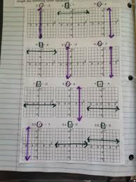 equation freak