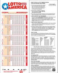 Lotto America Idaho Lottery