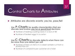 Difference Between C Chart And P Chart Statistical Quality Control