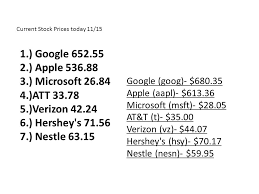 google current stock price stock choices period 1 google chris kayla apple neha stephanie