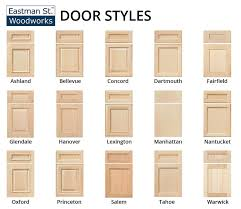 cabinet style. Bathroom Cabinet Door Styles For Vanity Builders Surplus Inspirations 0 Style S