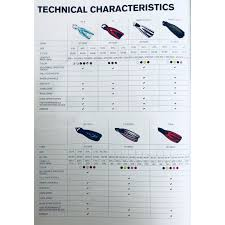 Seac Sub Fins Size Chart The Seac Propulsion S Is A Fin With Modern Features Light