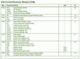 35 fresh volvo xc70 fuse box diagram createinteractions Trailer Junction Box Fuse volvo xc70 fuse box diagram luxury 2005 volvo s40 engine diagram elegant 1997 volvo 850 serpentine
