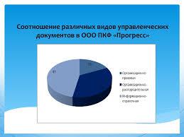 Документоведение и документационное обеспечение управления   Соотношение различных видов управленческих документов в ООО ПКФ Прогресс