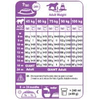 Royal Canin Diet Chart Royal Canin Labrador Puppy Feeding Chart 24