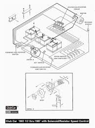Best car parts diagrams ideas wiring diagram for alpine ktp 445a