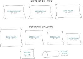 euro pillow dimensions. Brilliant Euro What  With Euro Pillow Dimensions I