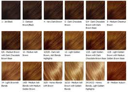 Loreal Hair Color Chart 28 Albums Of Loreal Colour Hair Explore Thousands Of New