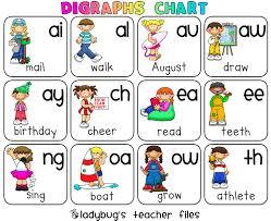 Digraphs Chart Printable Ladybugs Teacher Files