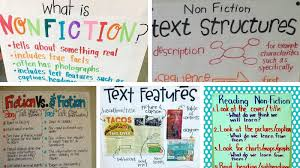 Book Talk Anchor Chart 18 Nonfiction Anchor Charts For The Classroom Weareteachers