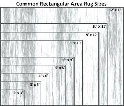 common rug sizes common area rug sizes home tips for choosing the right size and shape common rug sizes