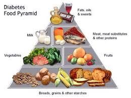 Meal Planning For Diabetes 1400 Calorie Plan For Diabetic Patients