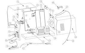miller 225 welder diagram data wiring diagrams \u2022 miller big 40 welder wiring diagram miller bobcat 225 parts diagram beautiful diagram lincoln mig welder rh magnusrosen net gas powered miller welder 225 miller bobcat 250 welder