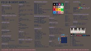 Enhanced Pico 8 Cheat Sheet
