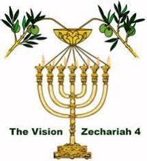 "MY TREASURE BOX"" : ZECHARIAH'S VISION: THE LAMP STAND & OLIVE TREES"